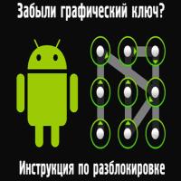 Как узнать графический ключ в телефоне мужа. Проверенный способ разблокировать телефон андроид леного если забыл графический ключ. Полная перезагрузка настроек.