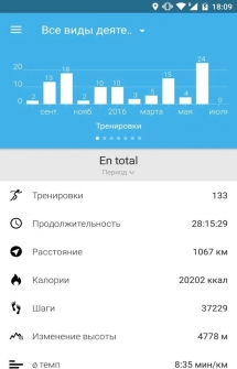FITAPP Running Walking Fitness на Android